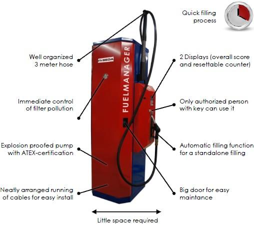 FuelManager Vorteile EN min - SEDA Fuelmanager