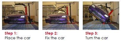 Steuerung EN min - SEDA VehicleDismantlingPlatform