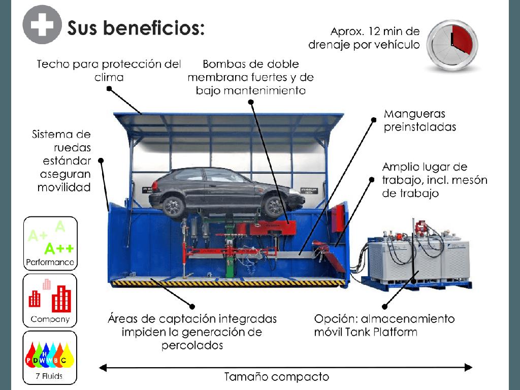 MDS6 Vorteile ES - SEDA MDS6 Container