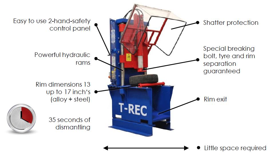 T REC Beschr.EN  - SEDA T-REC