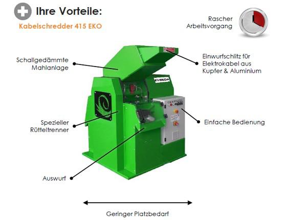 KabelShredder Vorteile DE min - SEDA Kabelschredder Guidetti