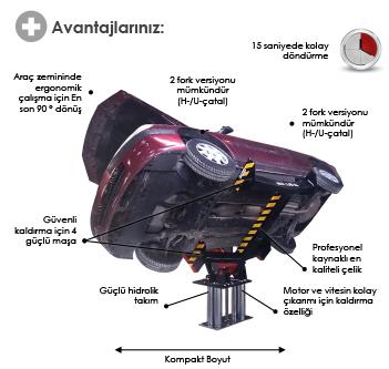 KippLIft Vorteile TR - SEDA Yan Yatırma TL-1 600 & Yan Yatırma TL-1 1800