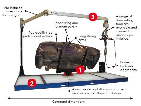 Kippbuehne Vorteile EN min - SEDA VehicleDismantlingPlatform