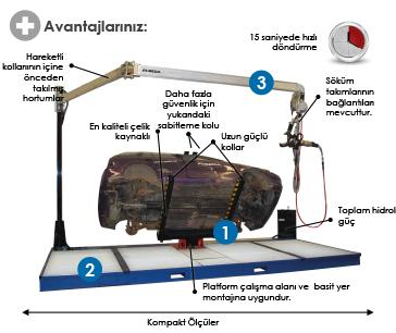 Kippbuehne Vorteile TR - SEDA Araç Sökümü Platformu
