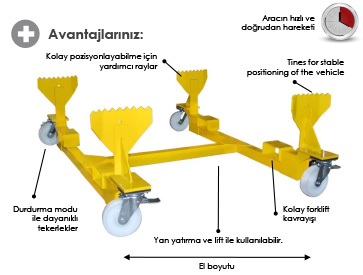 Vorteile TR Fahrzeugtrolley TL - SEDA Araç Troleyi TL