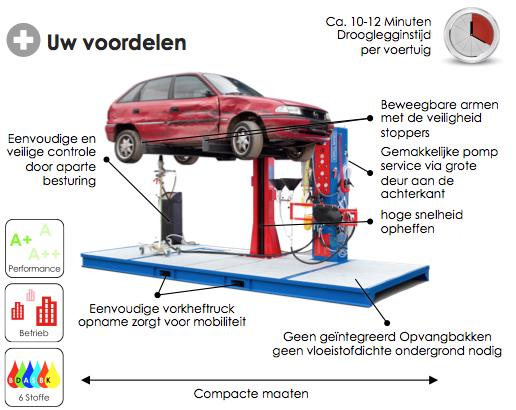 MDS4 Vorteile DE - SEDA MDS4 Platform