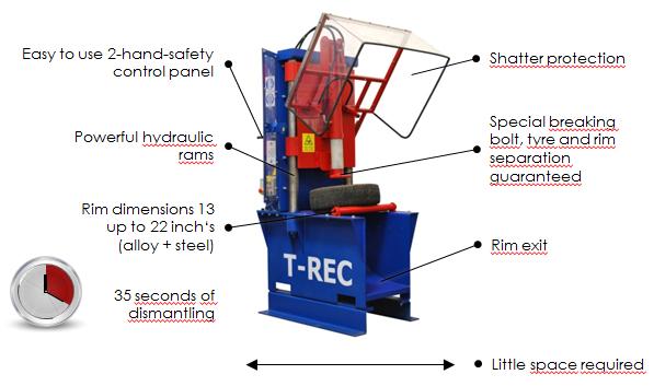 T REC EN Beschreibung - SEDA T-REC
